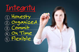 integrity checklist